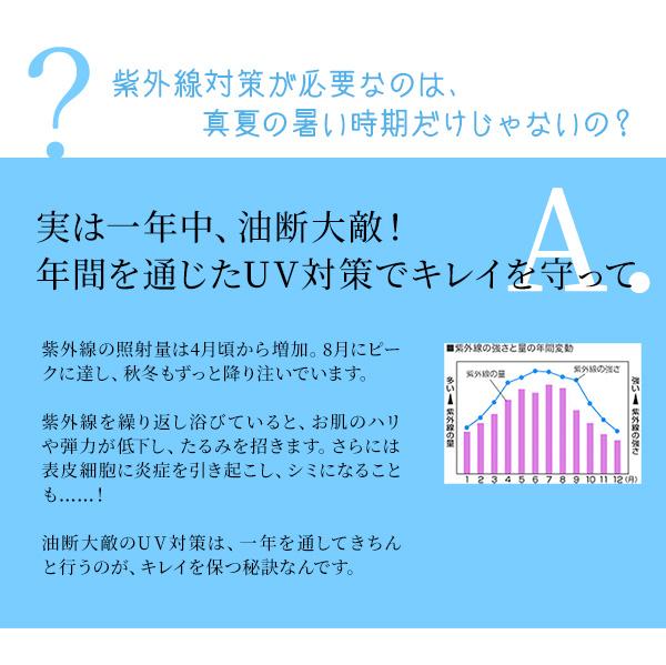 紫外線カットCandyCool★選べる2丈カーディガン [H543]
