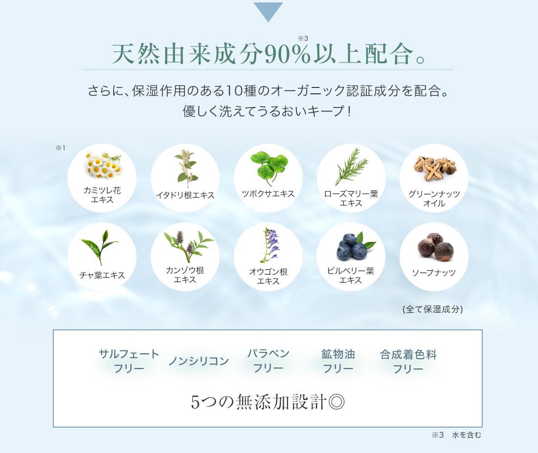 天然由来成分90%以上配合。さらに、保湿作用のある10種のオーガニック認証成分を配合。優しく洗えてうるおいキープ! カミツレ花エキス イタドリ根エキス ツボクサエキス ローズマリー葉エキス グリーンナッツオイル チャ葉エキス カンゾウ根エキス オウゴン根エキス ビルベリー葉エキス ソープナッツ サルフェートフリー ノンシリコン パラベンフリー 鉱物油フリー 合成着色料フリー 5つの無添加設計◎