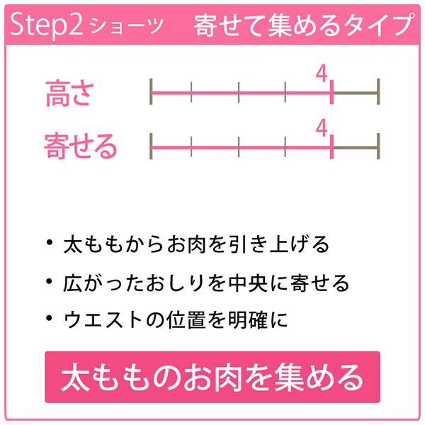 【ブラデリス】桃ソフトガードル(STEP2) [Y201]