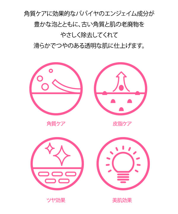 【MEDIHEAL/メディヒール】ピーロソフトバブル イレイザーパッド [Y530]