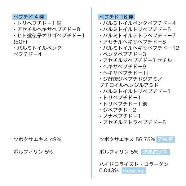 ペプチドボリュームエッセンス [Y567]