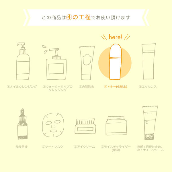 【Dr.Pepti/ドクターぺプチ】センテラー 化粧水 [Y568]