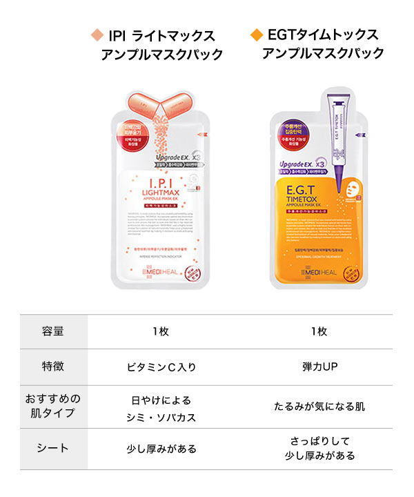【MEDIHEAL|メディヒール】濃密美容液!美肌アンプルパック [Y636]